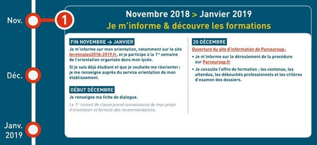 Parcoursup : informations sur l'admission post bac