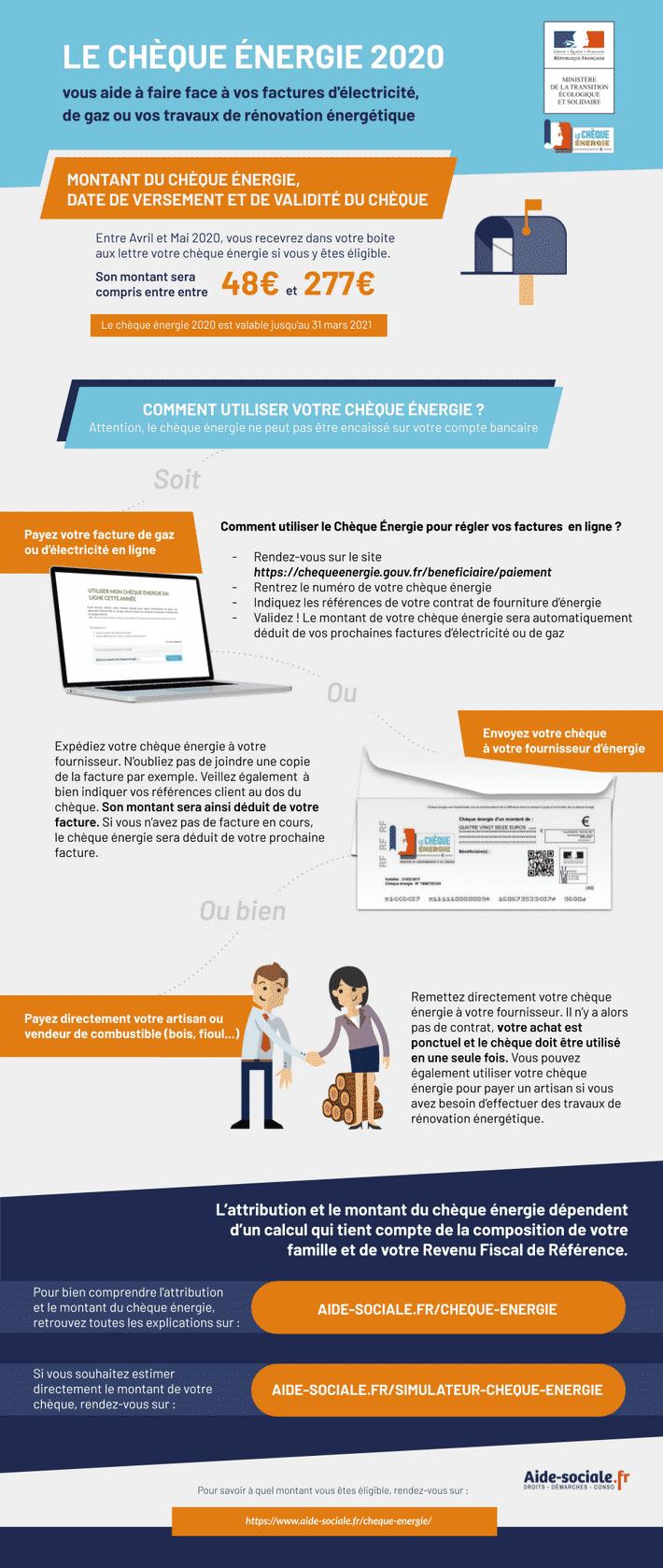 infographie : comment utiliser le chèque énergie