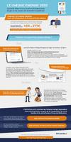 infographie : comment fonctionne le chèque énergie ?
