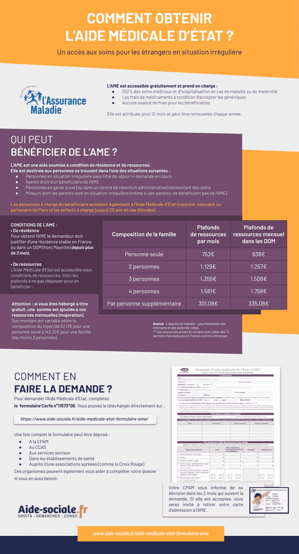 Aide Médicale d'Etat infographie