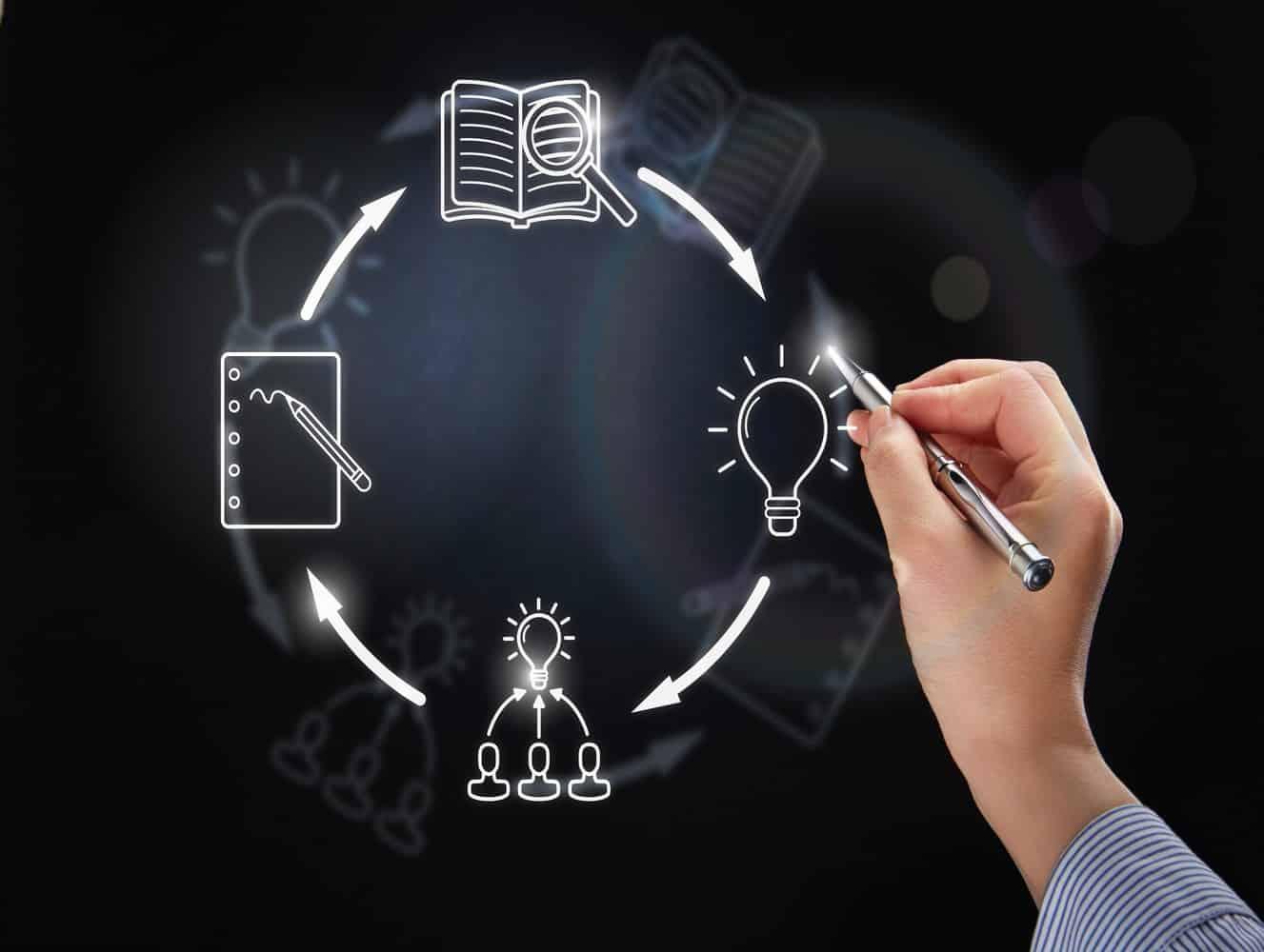 aide financière création entreprise