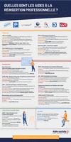 Infographie : aides aux demandeurs d'emploi
