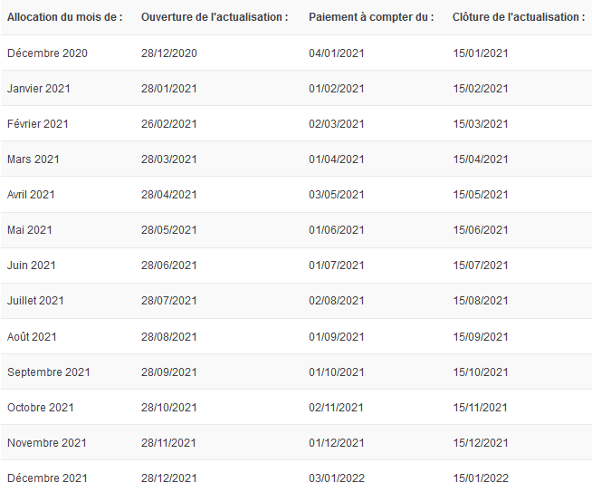 calendrier pole emploi actualisation mensuelle 2021