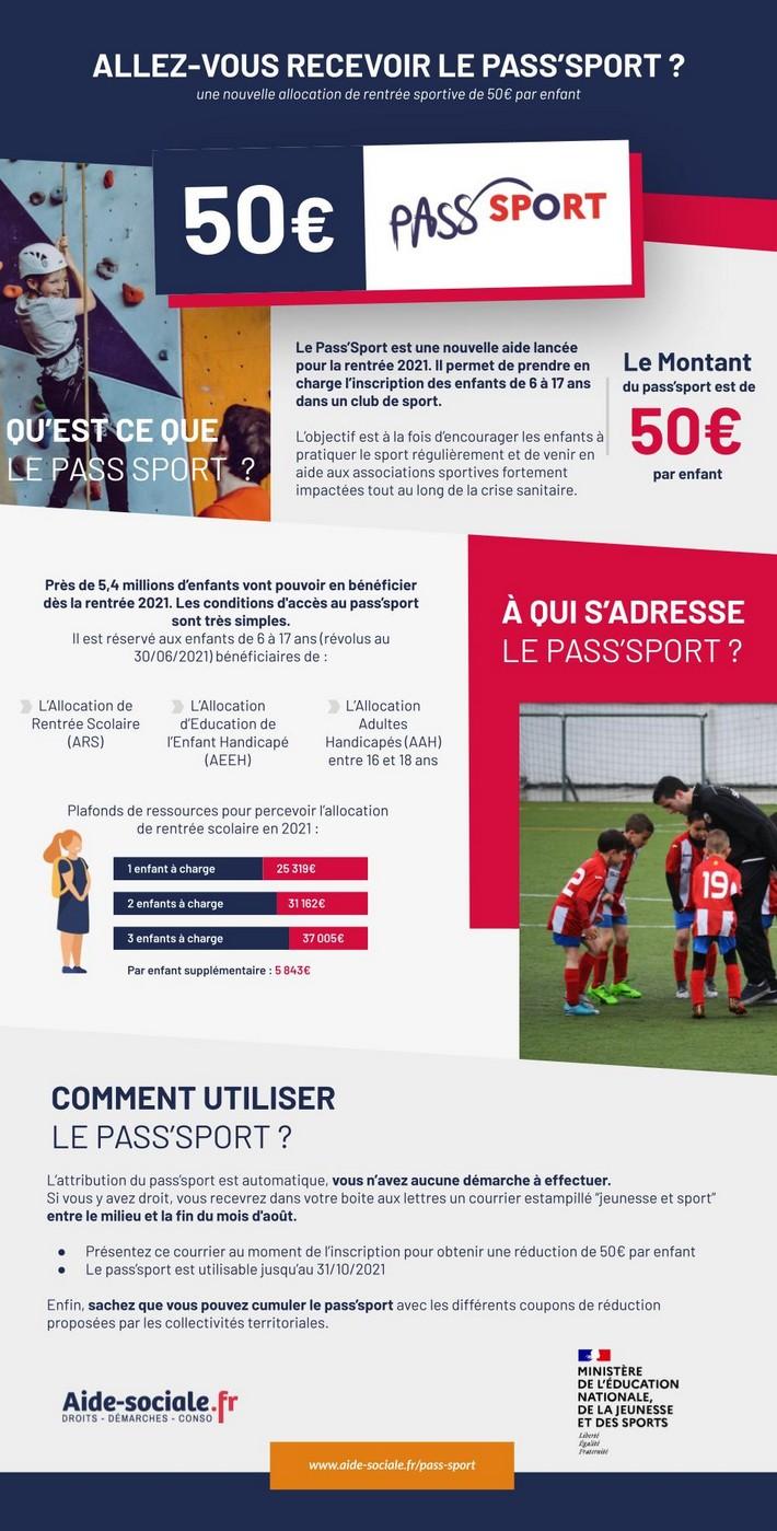 Pass'Sport infographie